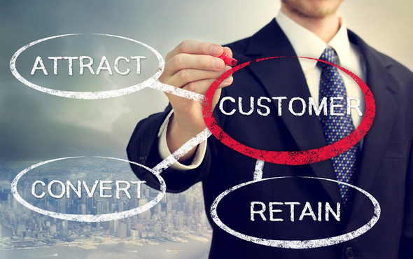 Business strategy concept of Attract Convert Retain