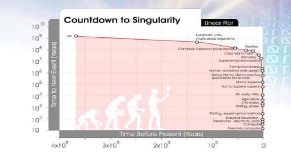 Countdown_to Singularity