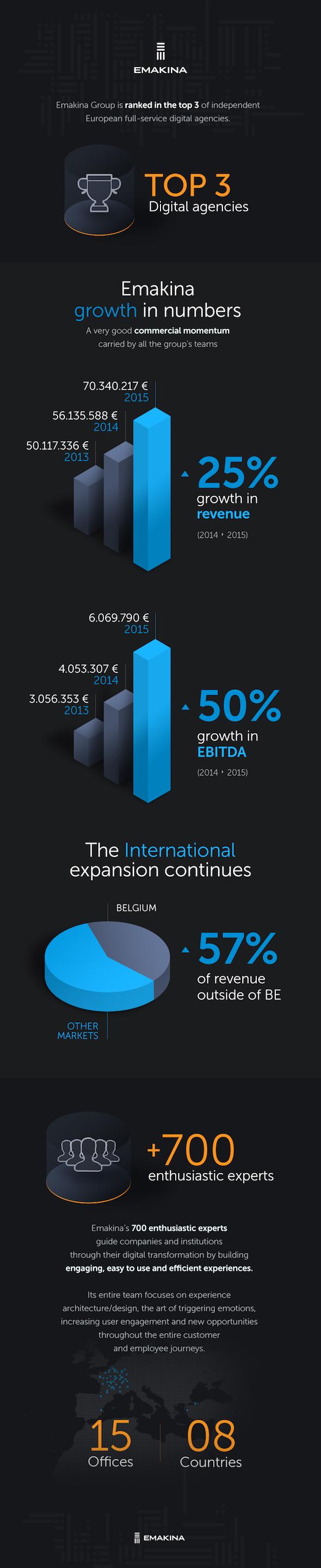 Infographic_EN