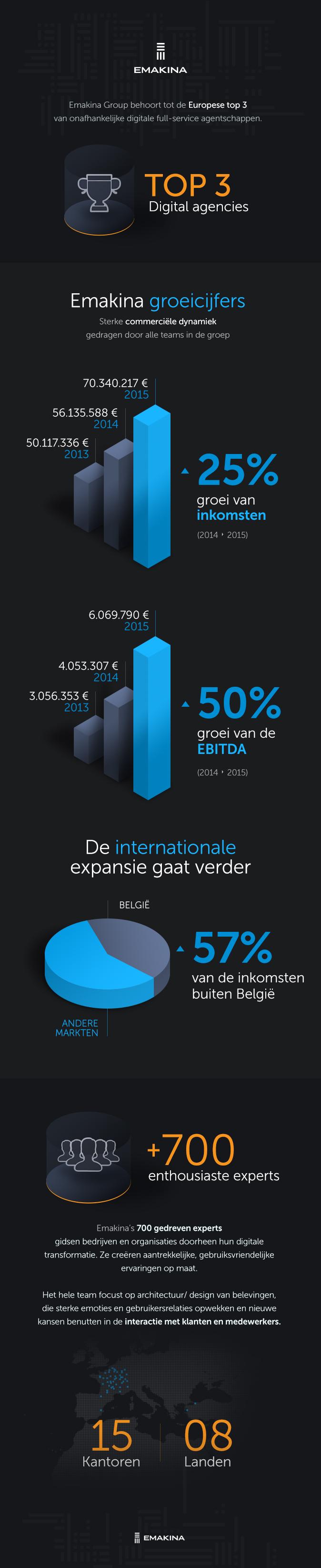 Infographic_NL